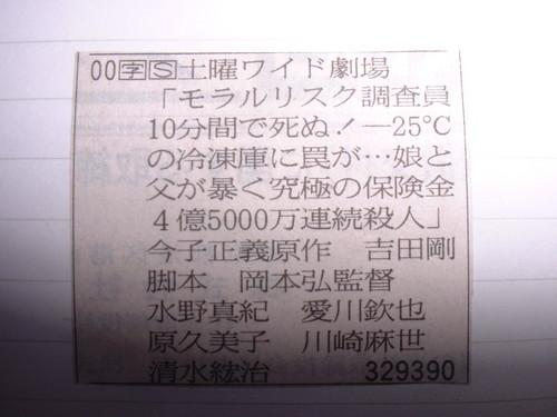 200593